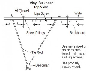 vinyl bulkhead materials