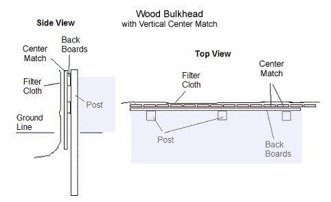 wood bulkhead materials